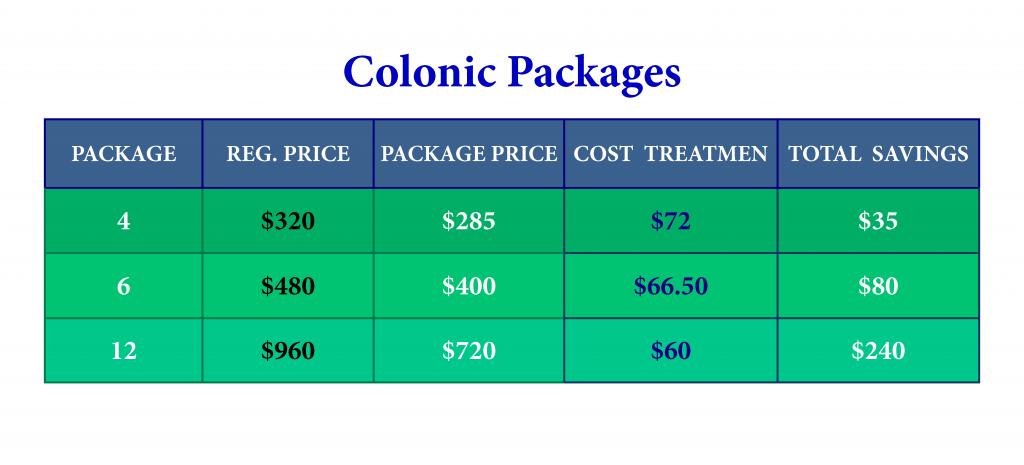 Colonic Packages